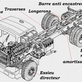 Tracteur-routier-chassis